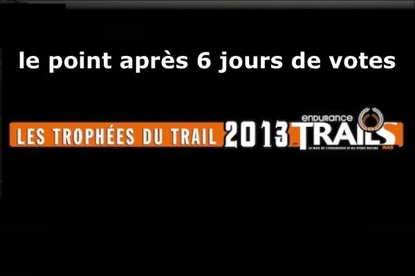 Trophées du Trail 2013
