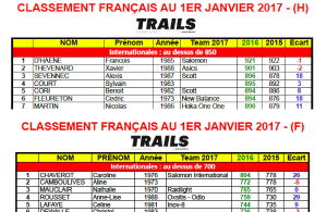 Classement des trailers et traileuses Françaises 2017