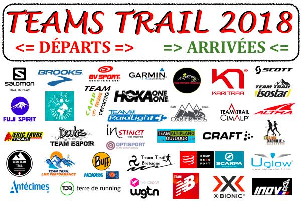 Teams-Trails-2018, la composition complète des équipes de Trail running 2018