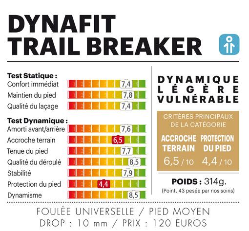 Test chaussure trail homme Dynafit – Trail Breaker