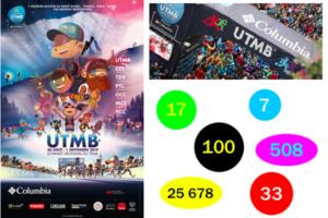 UTMB 2019 affiche complet, les chiffres