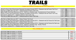 Comparatif niveau Championnats de France et Trail Drôme 2019