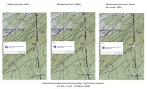 Altitudes officielles Swissmap
