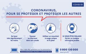 Cornavirus-COVID-19 et sport