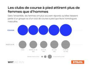 clubs de running